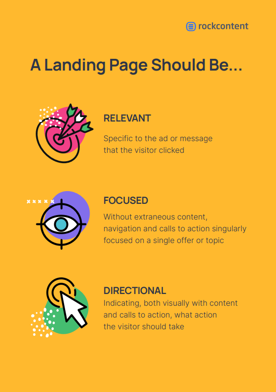 a landing page should be